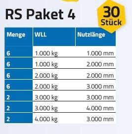 SIDRA Rundschlingenpaket Nr. 4