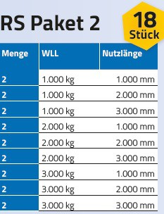 SIDRA Rundschlingenpaket Nr. 2