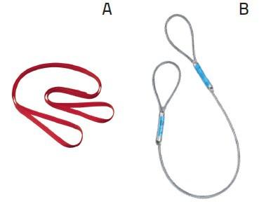 Anschlag-Verbindungsmittel - Gurtband + Stahlseilschlinge