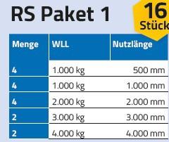 SIDRA Rundschlingenpaket Nr. 1