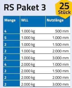 SIDRA Rundschlingenpaket Nr. 3